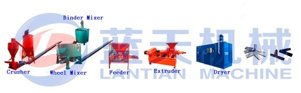 Charcoal Extruder Machine Product Line
